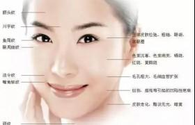 PRP自体血清毛发增生及焕皮治疗温哥华蒋曹阳医学激光美容与微整形中心