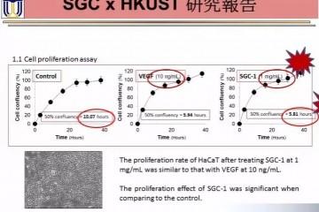2020 SGC2.0升级成功 生物科技的长春不老药